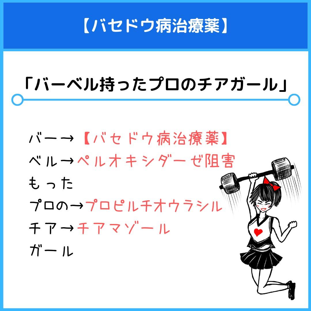 f:id:yakugakun:20210821100953j:plain