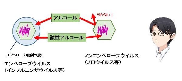 f:id:yakujiman:20170207201005j:plain