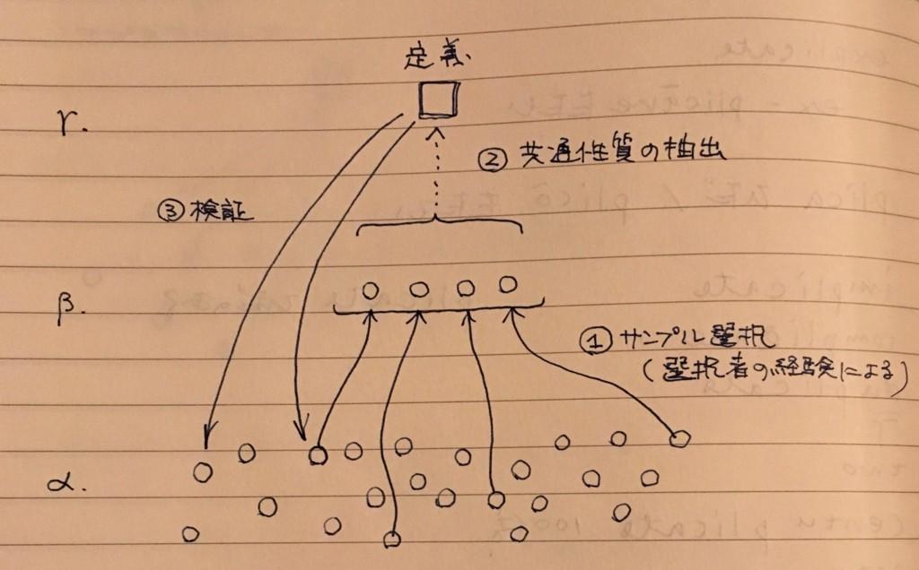 f:id:yakumoizuru:20170630001129j:plain