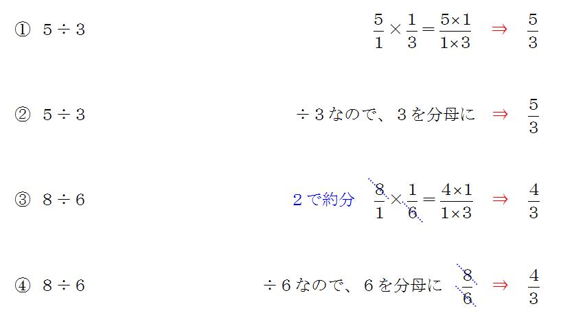 f:id:yakunitatuzyouhou:20180411134116p:plain