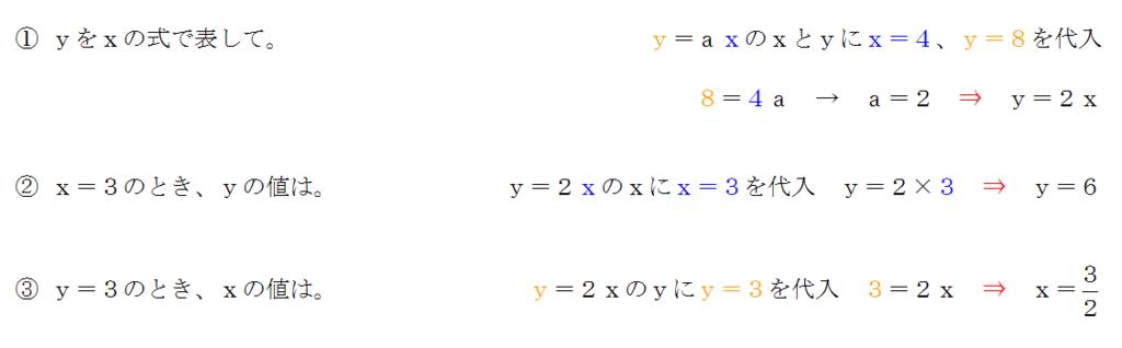 「yはxに比例する」ときたら、「y=ax」とする!のがこの計算のポイントです。y=axとおいたら、後はxやyの情報をy=axのxとyに代入すればaを求める