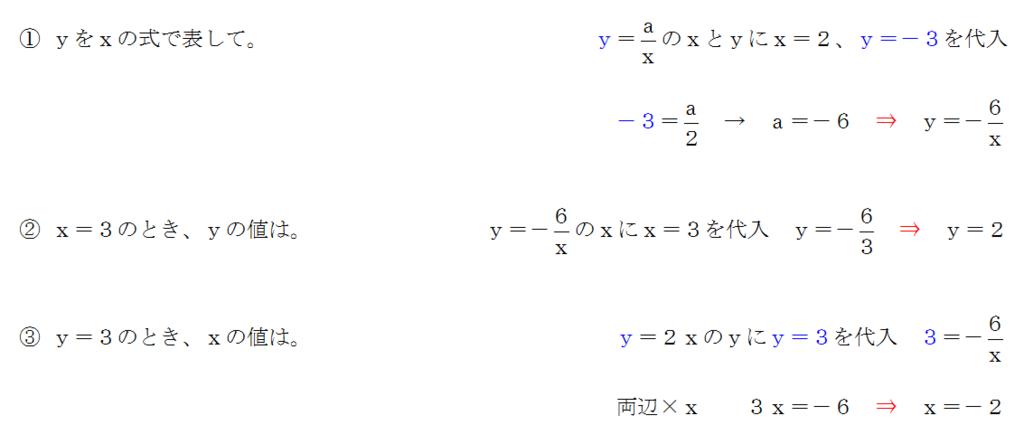 ・yはxに反比例し、x=2のとき、y=-3である。このとき、