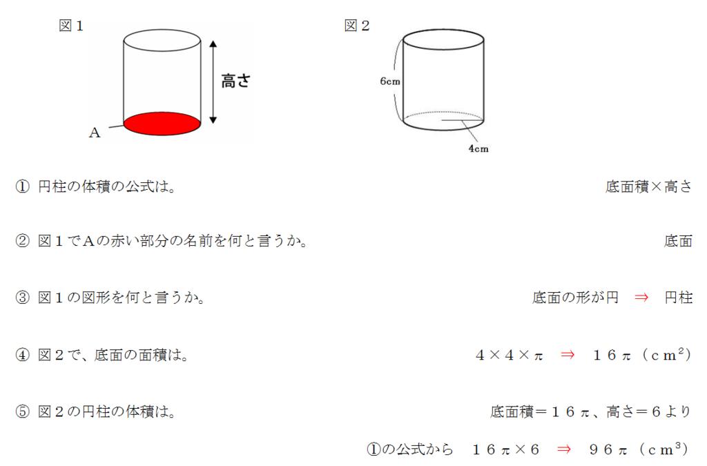 円柱 表面積