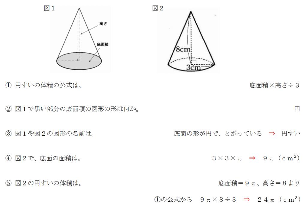表面積 円錐 の