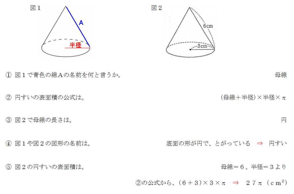 表面積 円錐 円錐の微小面積を教えて下さい。