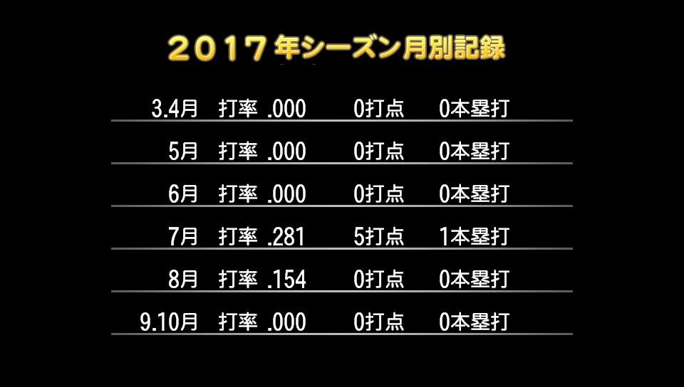 f:id:yakurutofan6:20170827080611j:plain