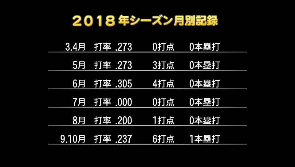 f:id:yakurutofan6:20170827091612j:plain