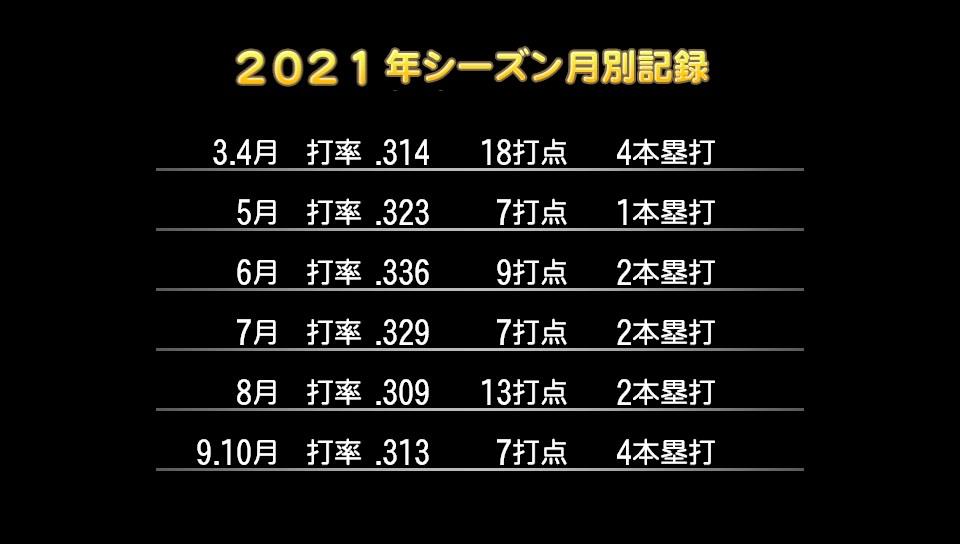 f:id:yakurutofan6:20170827125655j:plain