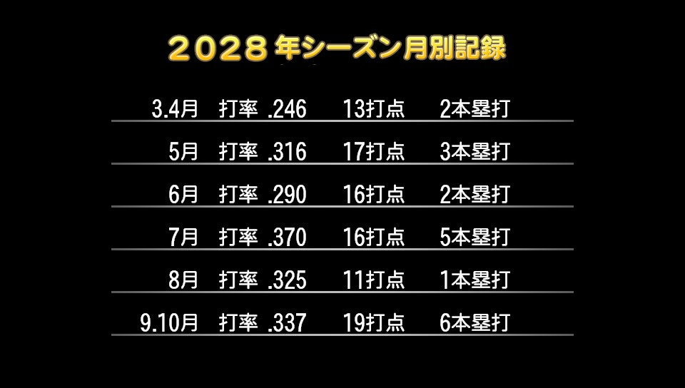 f:id:yakurutofan6:20170829011658j:plain