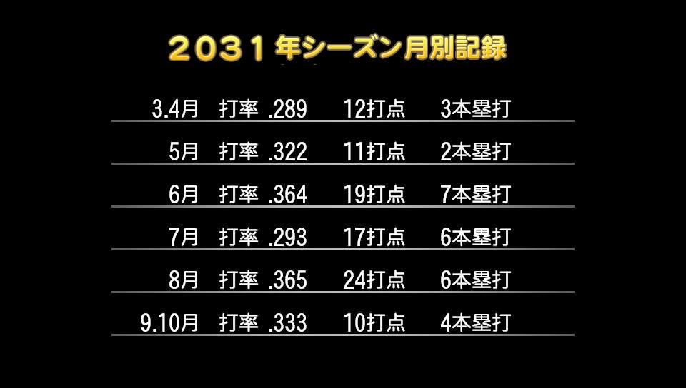 f:id:yakurutofan6:20170829184915j:plain