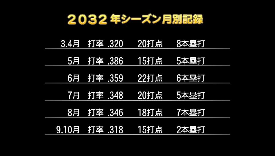 f:id:yakurutofan6:20170830012542j:plain