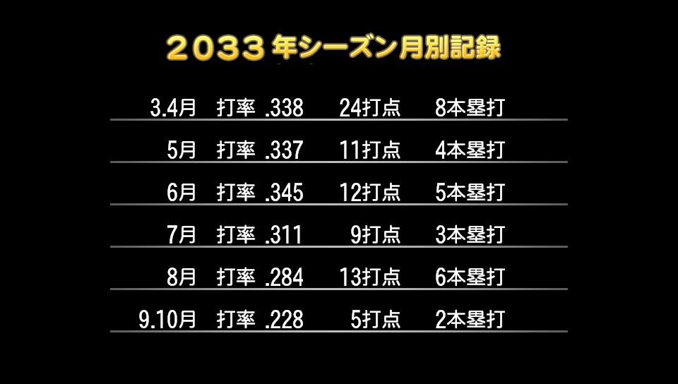 f:id:yakurutofan6:20170830155226j:plain