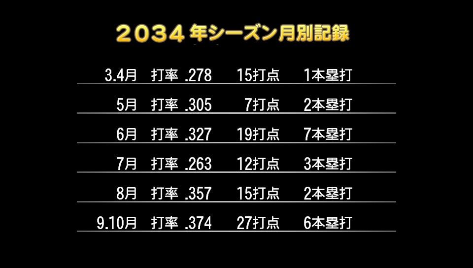 f:id:yakurutofan6:20170830182803j:plain