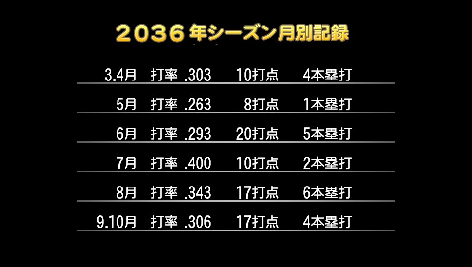 f:id:yakurutofan6:20170830230222j:plain