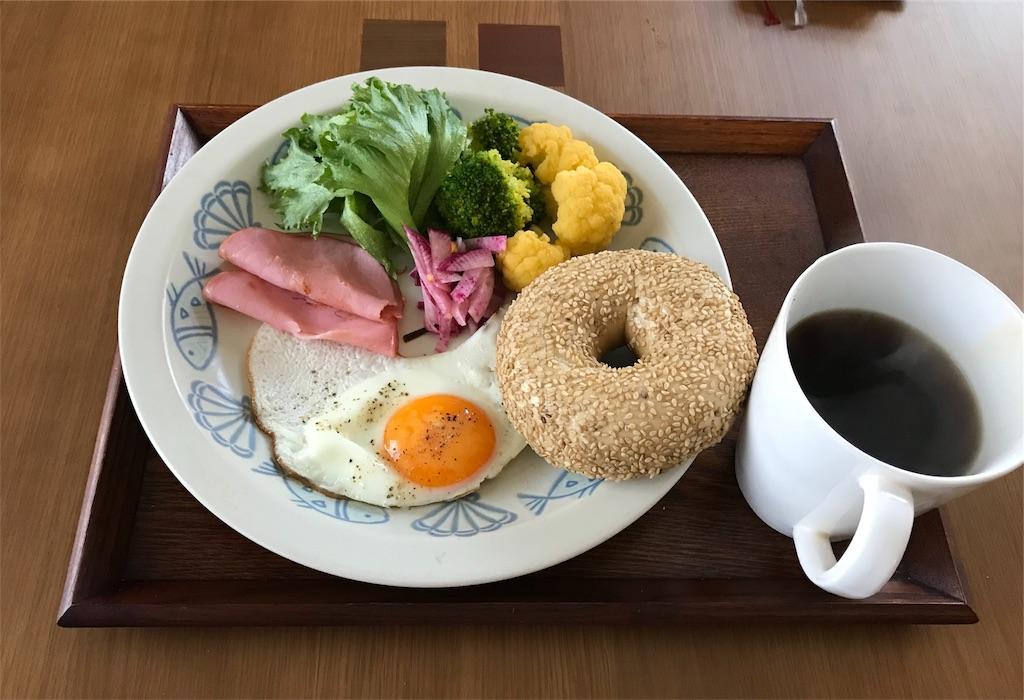 f:id:yakushi252:20171107085543j:image