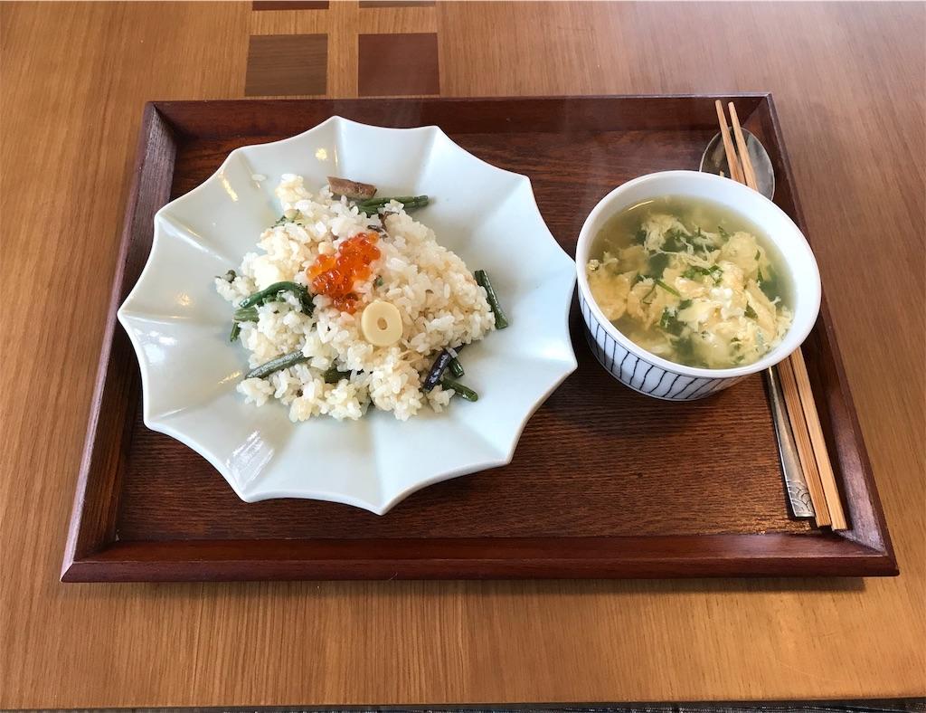 f:id:yakushi252:20180110131201j:image