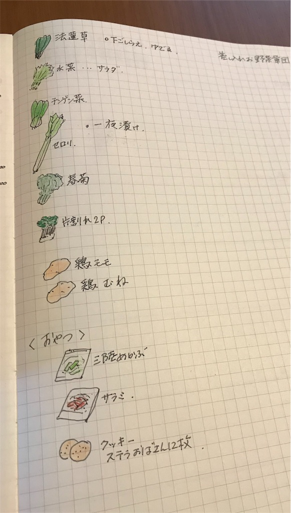 f:id:yakushi252:20180110154836j:image
