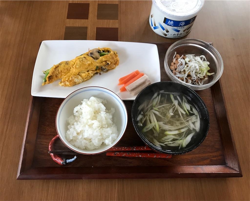 f:id:yakushi252:20180216081600j:image