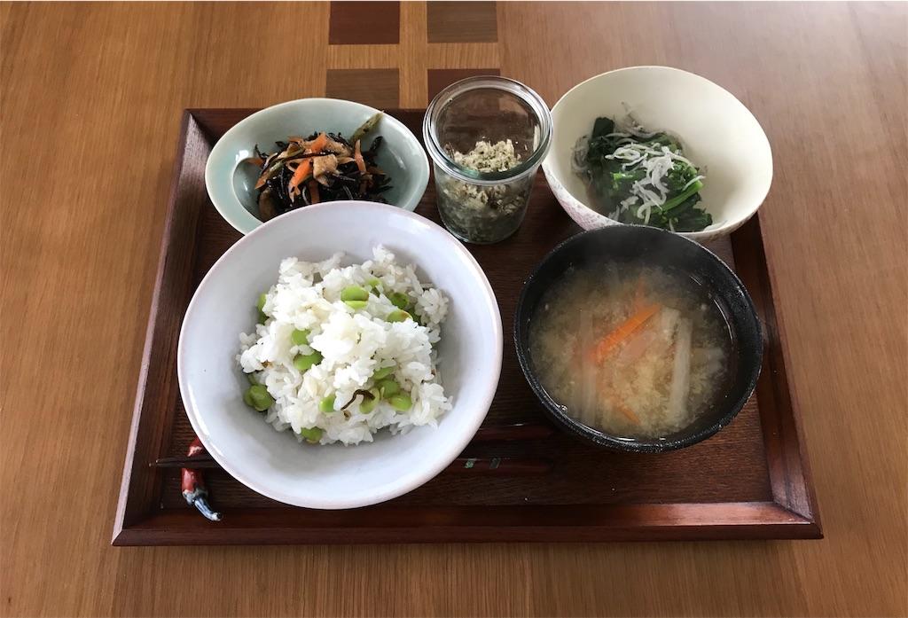 f:id:yakushi252:20180405082158j:image