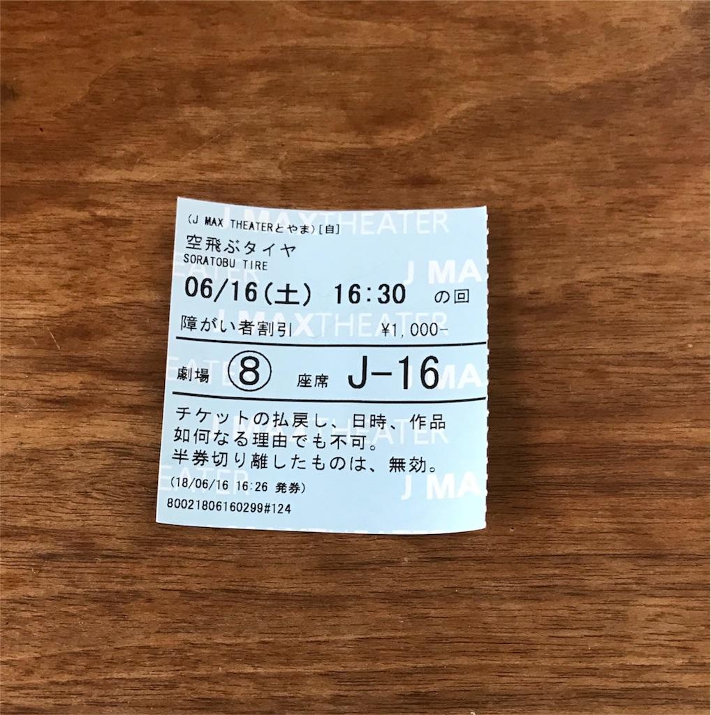f:id:yakushi252:20180617121413j:image
