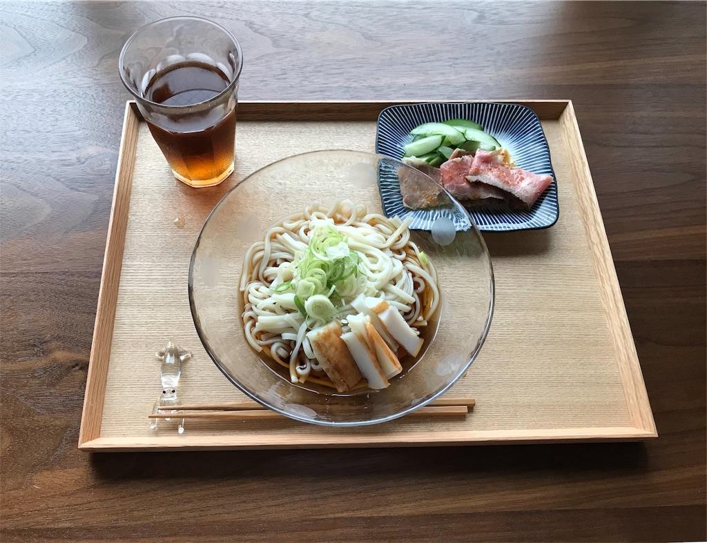 f:id:yakushi252:20180707134453j:image