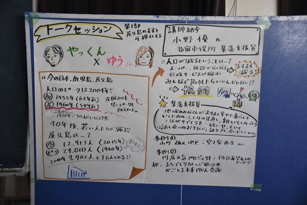 f:id:yakushimamiraimeeting:20181226150710j:plain