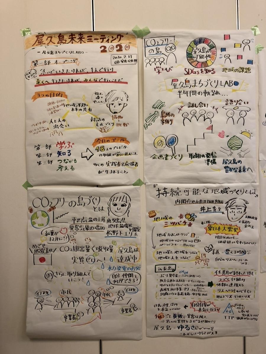 f:id:yakushimamiraimeeting:20200213144644j:plain