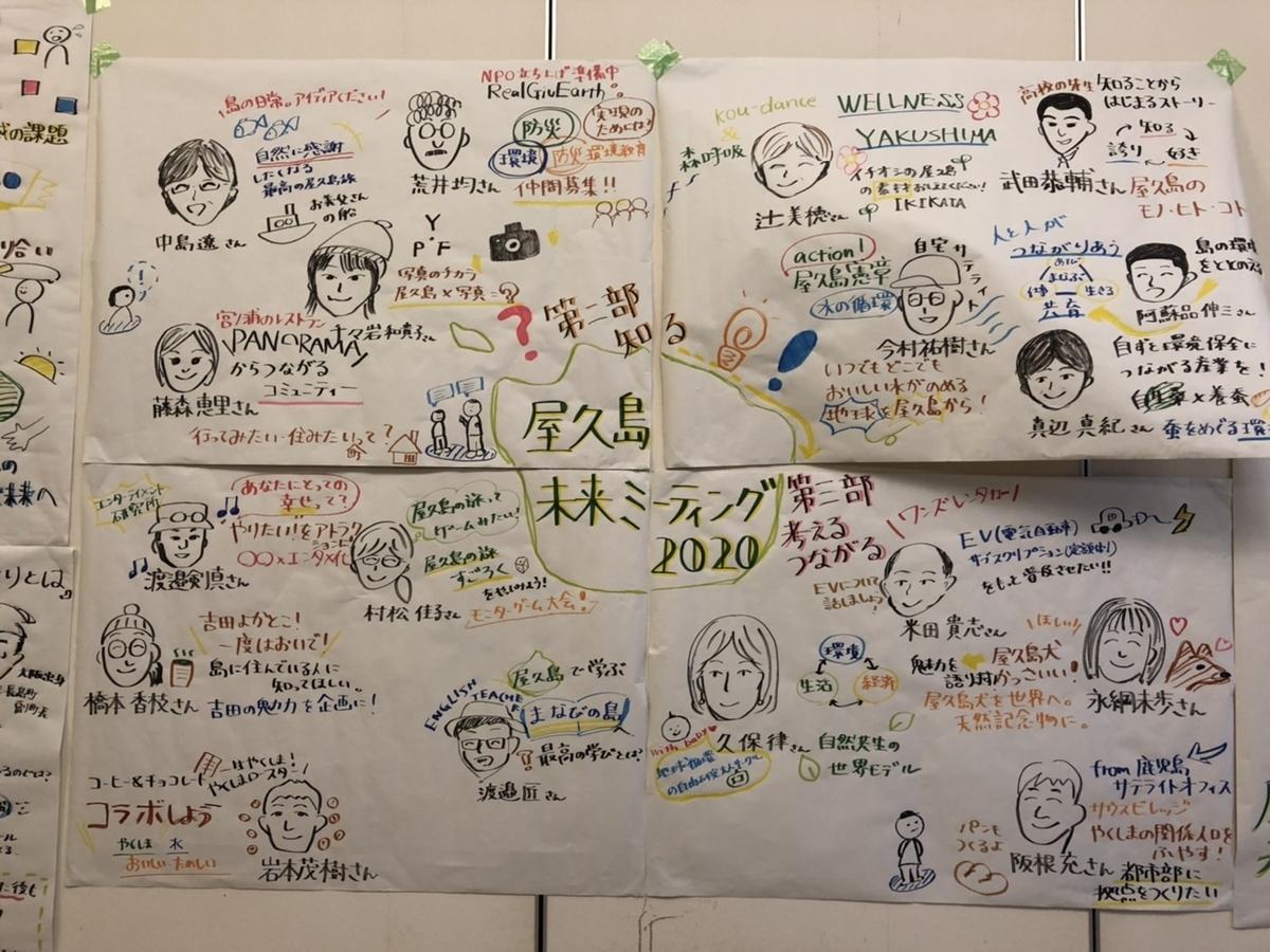 f:id:yakushimamiraimeeting:20200213152028j:plain