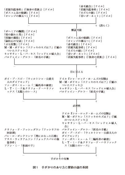f:id:yakusunohawatashi:20160614125326j:plain
