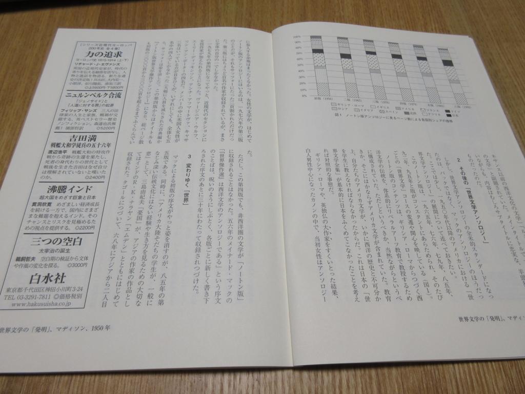 f:id:yakusunohawatashi:20180530220638j:plain