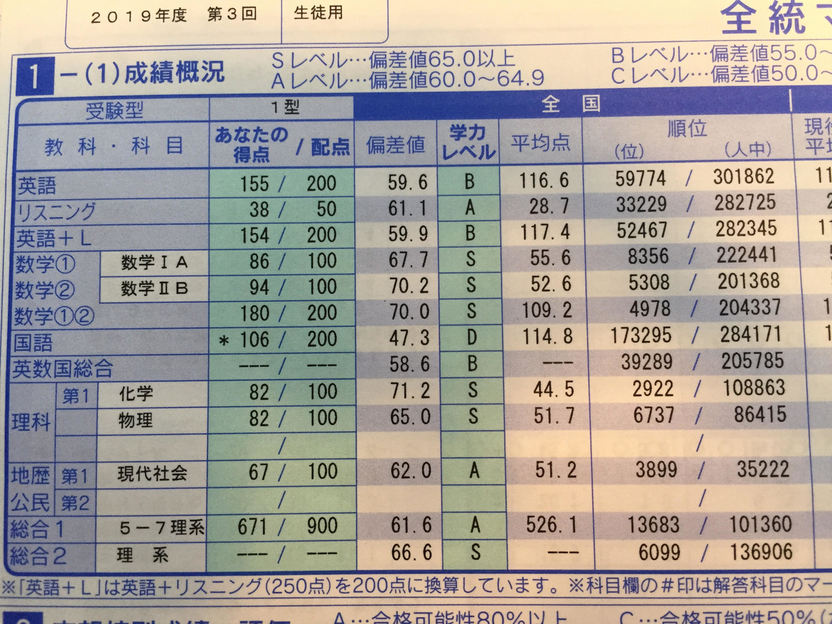 f:id:yakuzaishigakusei:20200820093748j:plain