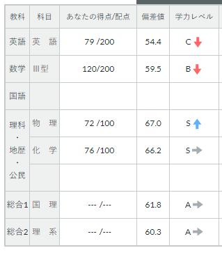 f:id:yakuzaishigakusei:20200820094353p:plain