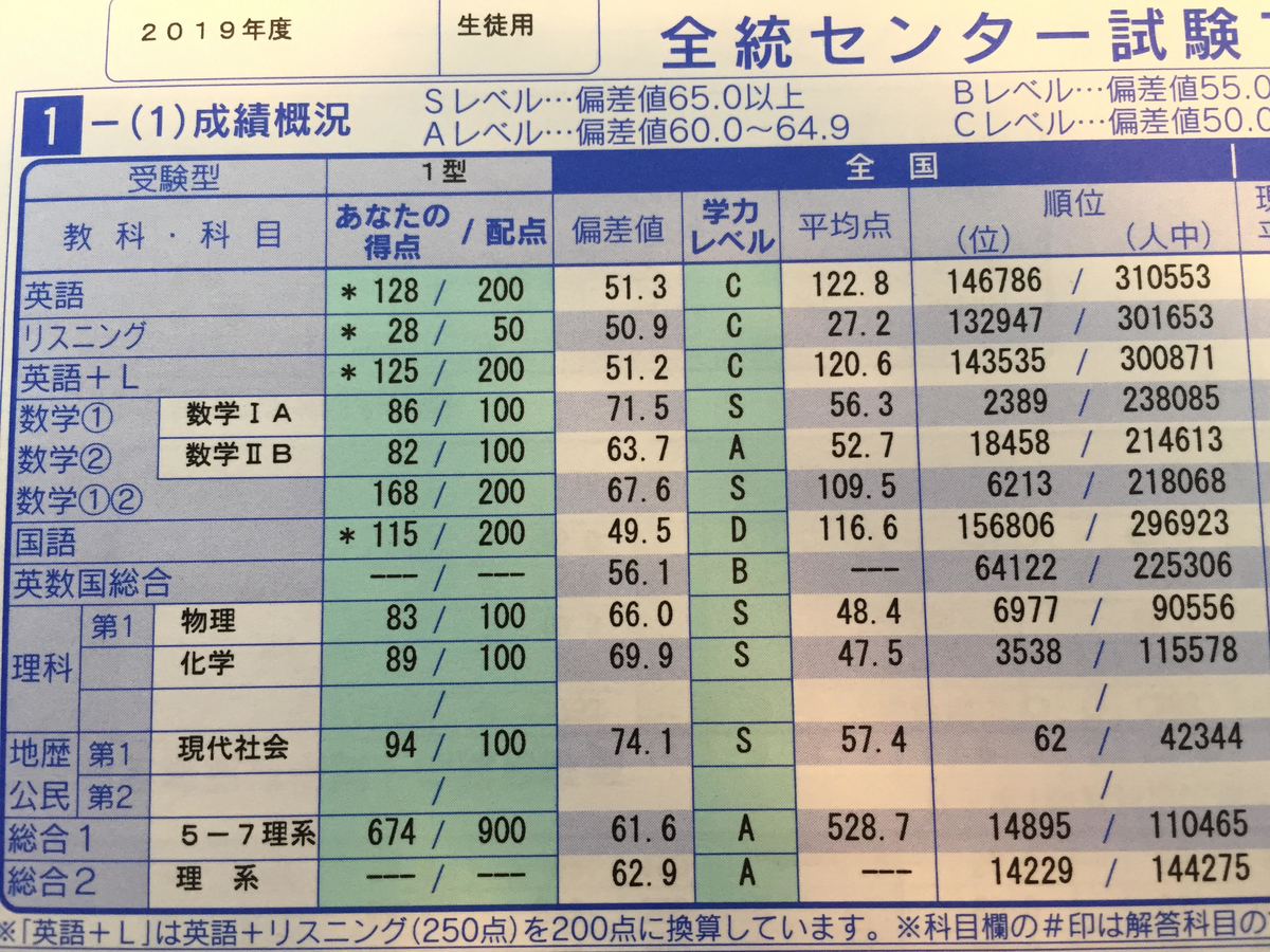 f:id:yakuzaishigakusei:20200820094939j:plain