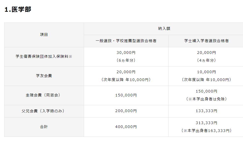 f:id:yakuzaishigakusei:20200824104908p:plain