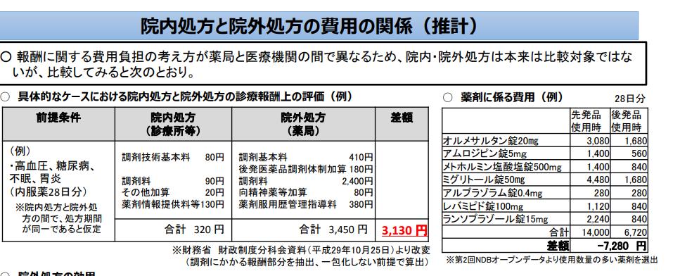 f:id:yakuzaishigakusei:20200824200636p:plain