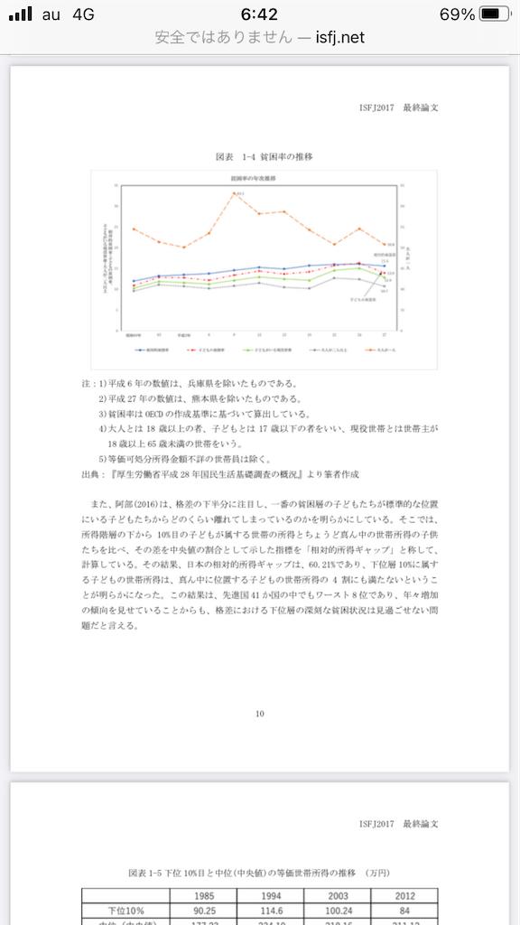 f:id:yakuzaishis:20210620070403p:image