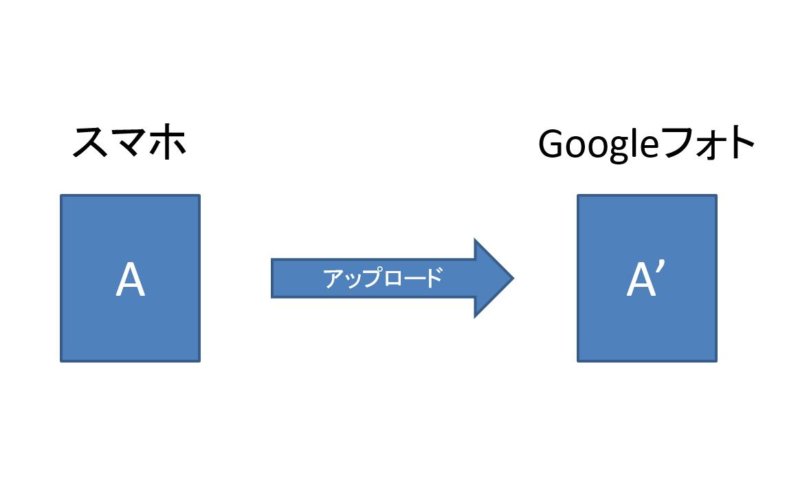 f:id:yakuzari:20190408131545p:plain