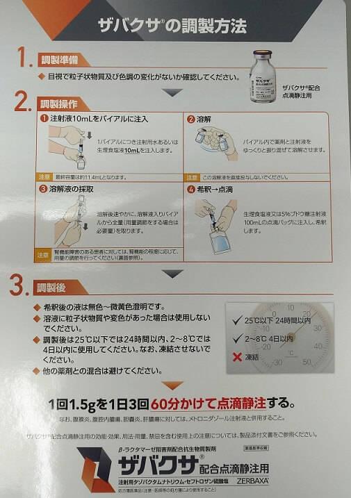 ザバクサの調製方法