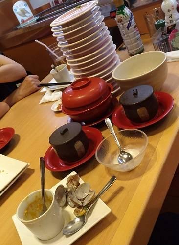かっぱ寿司の食べ放題で食べた皿