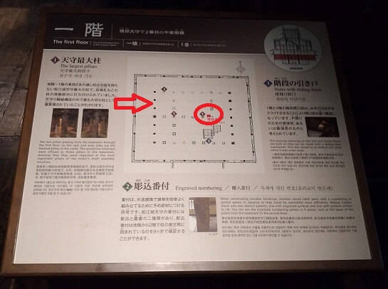 松江城のハートの場所(天守)