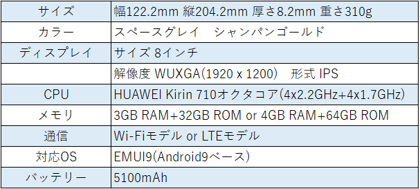 MediaPad m5 lite 8の基本スペック