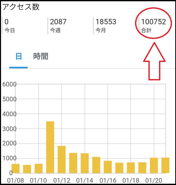100000PV