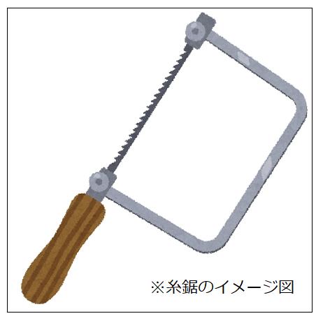 ジグソー=糸鋸のイメージ図