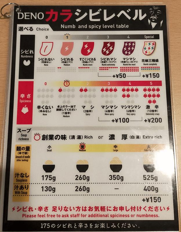 175°DENO担担麺仙台店で辛さや麺の量を伝える