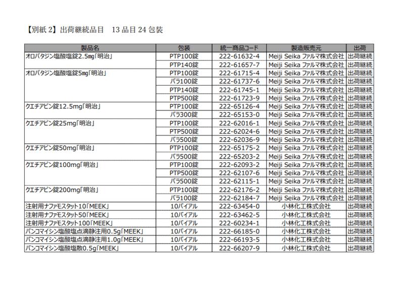 Meiji Seika ファルマの小林化工関連製品出荷停止一覧4
