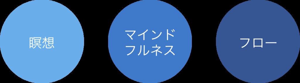f:id:yama-koh:20170302000611p:plain