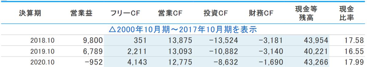 f:id:yama-maro:20210602190751p:plain