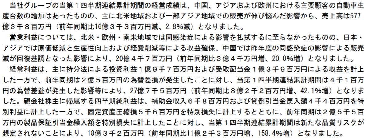 f:id:yama-maro:20210602191153p:plain