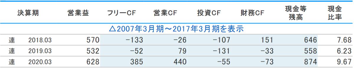 f:id:yama-maro:20210613180409p:plain