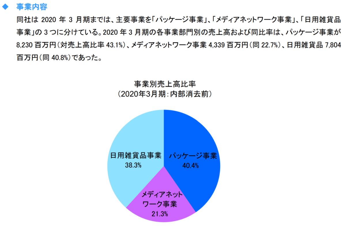 f:id:yama-maro:20210613200520p:plain